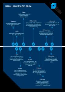 EDRi_2014_timeline_3