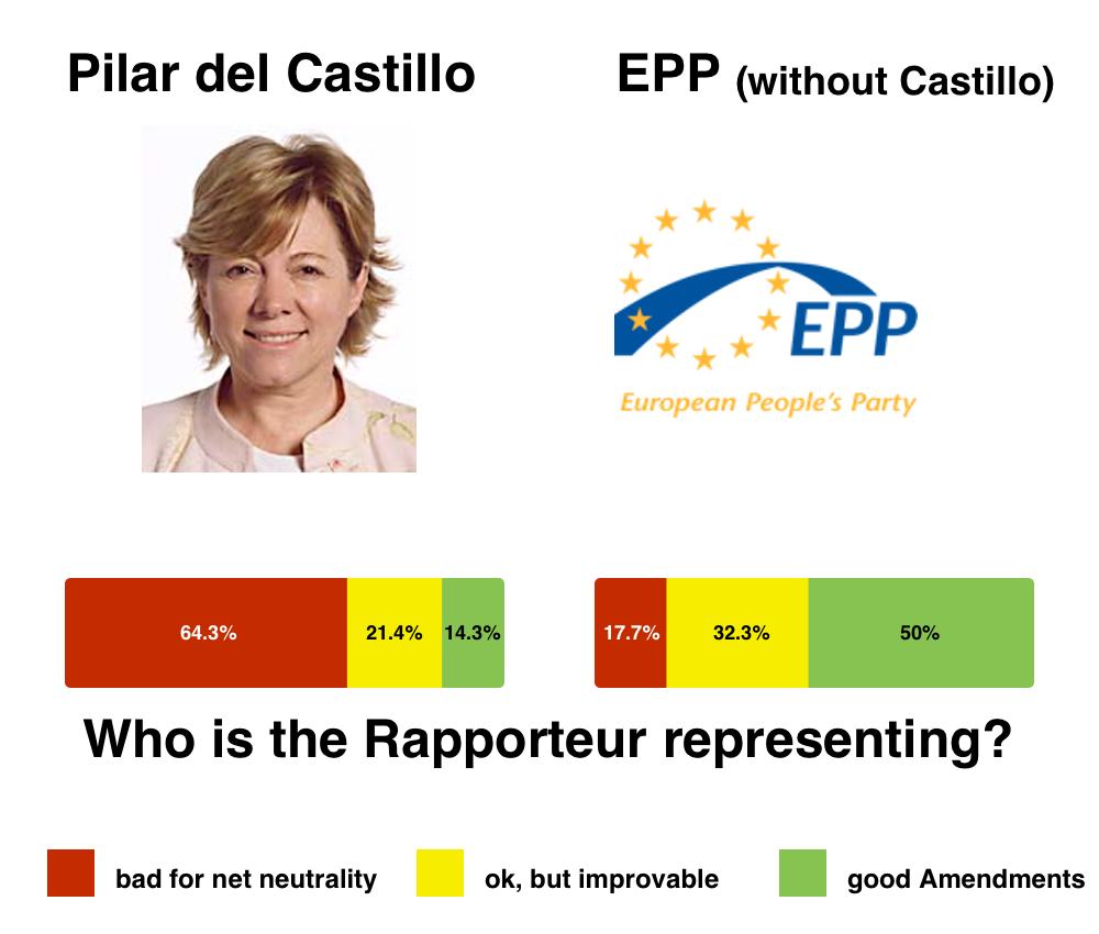 scoreCard-EPP1