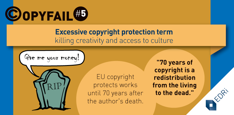 Why Is Notice of Copyright Important