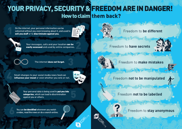 privacy_freedoms_small